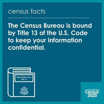 The Census and the Constitution